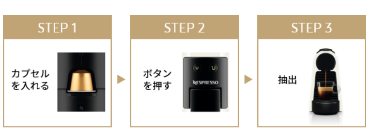 使い方は3ステップ